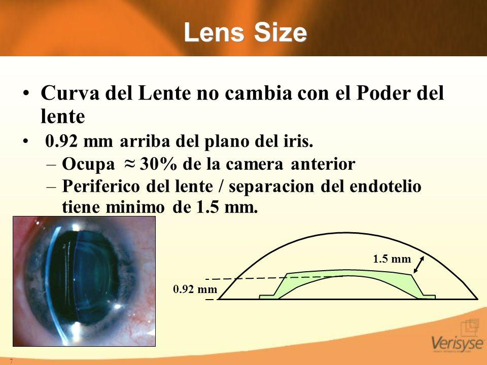 7 Lens Size Curva del Lente no cambia con el Poder del lente 0.92 mm arriba del plano del iris. –Ocupa 30% de la camera anterior –Periferico del lente