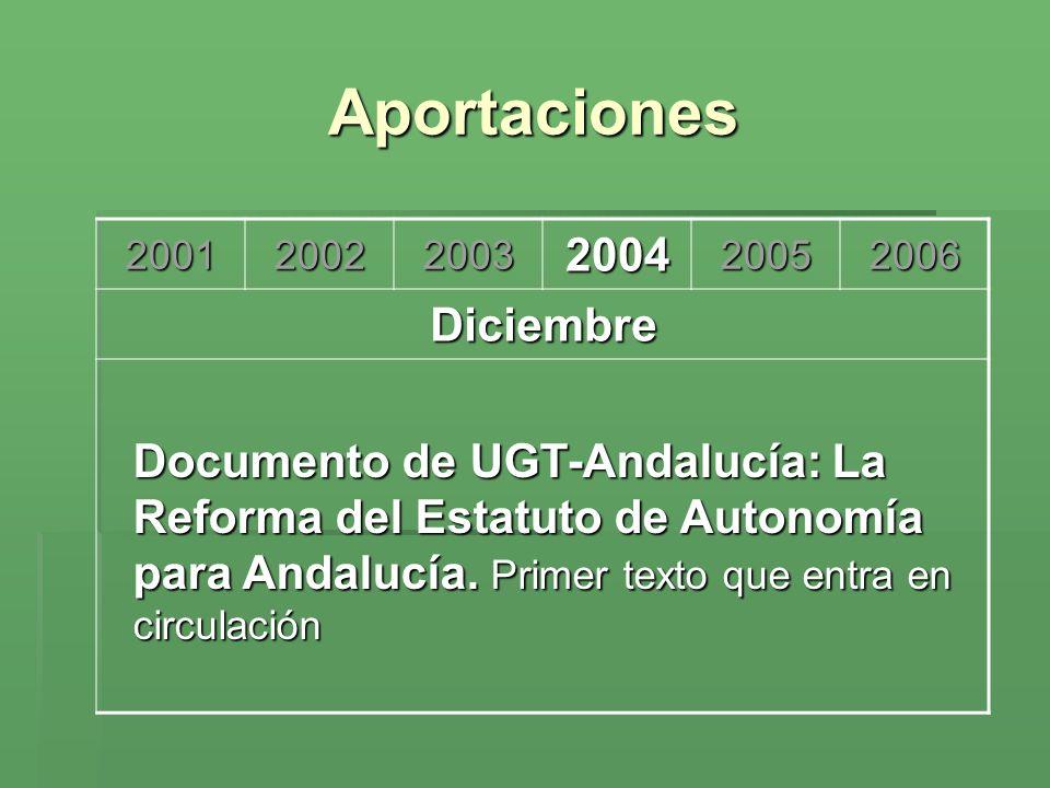 Aportaciones 200120022003200420052006 Diciembre Documento de UGT-Andalucía: La Reforma del Estatuto de Autonomía para Andalucía. Primer texto que entr