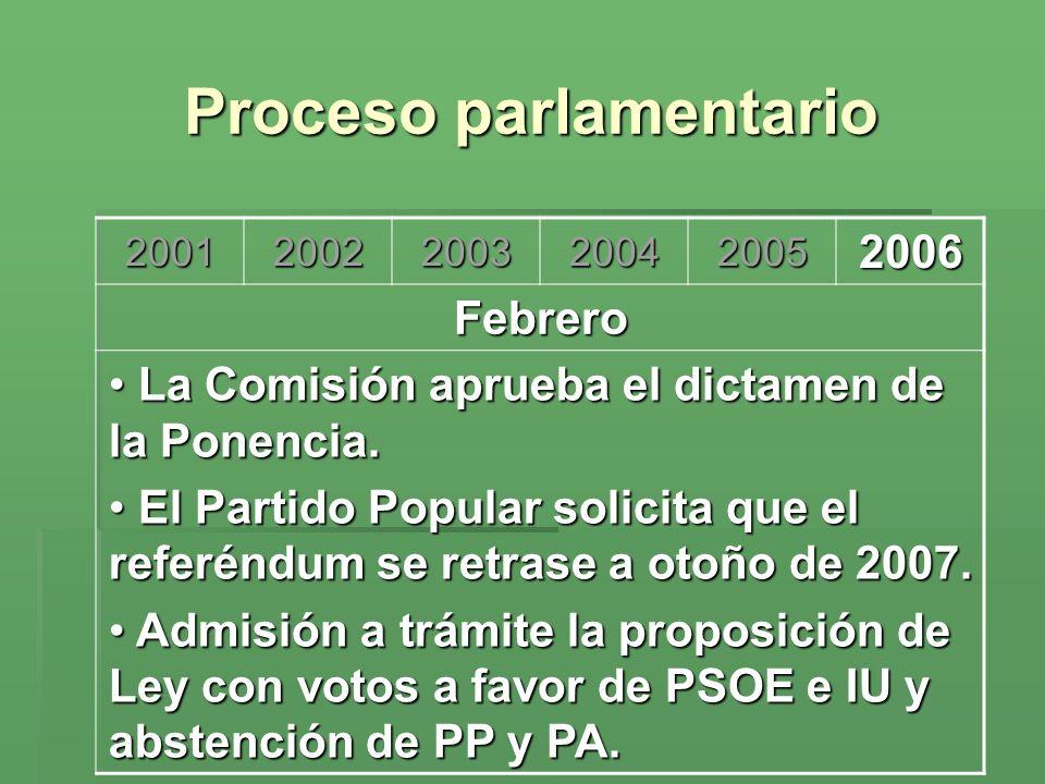 Proceso parlamentario 200120022003200420052006 Febrero La Comisión aprueba el dictamen de la Ponencia. La Comisión aprueba el dictamen de la Ponencia.