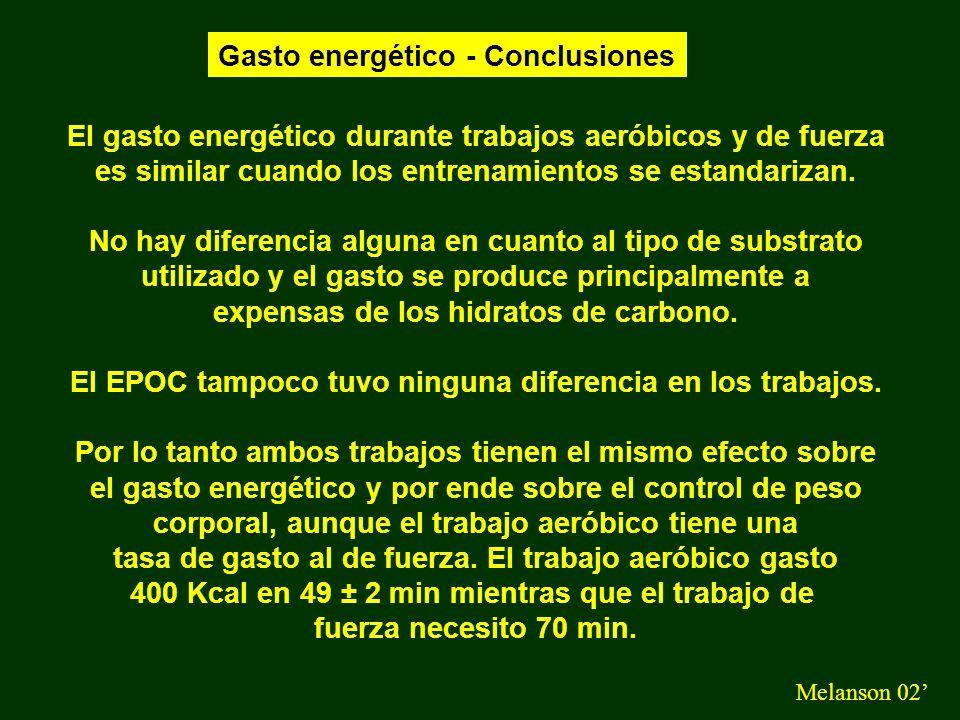 Gasto energético - Conclusiones Melanson 02 El gasto energético durante trabajos aeróbicos y de fuerza es similar cuando los entrenamientos se estanda