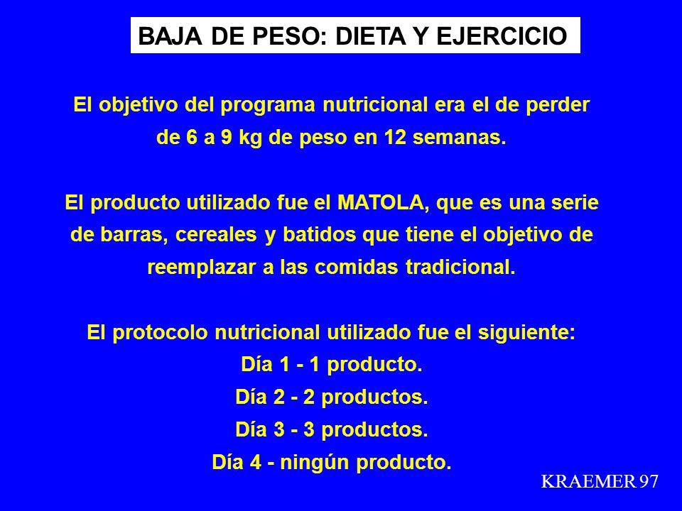 KRAEMER 97 BAJA DE PESO: DIETA Y EJERCICIO El objetivo del programa nutricional era el de perder de 6 a 9 kg de peso en 12 semanas. El producto utiliz
