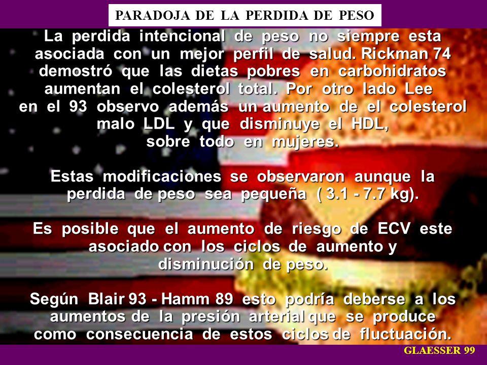 PARADOJA DE LA PERDIDA DE PESO GLAESSER 99 La perdida intencional de peso no siempre esta asociada con un mejor perfil de salud. Rickman 74 demostró q