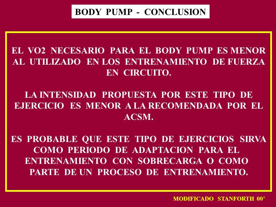 BODY PUMP - CONCLUSION MODIFICADO STANFORTH 00 EL VO2 NECESARIO PARA EL BODY PUMP ES MENOR AL UTILIZADO EN LOS ENTRENAMIENTO DE FUERZA EN CIRCUITO. LA