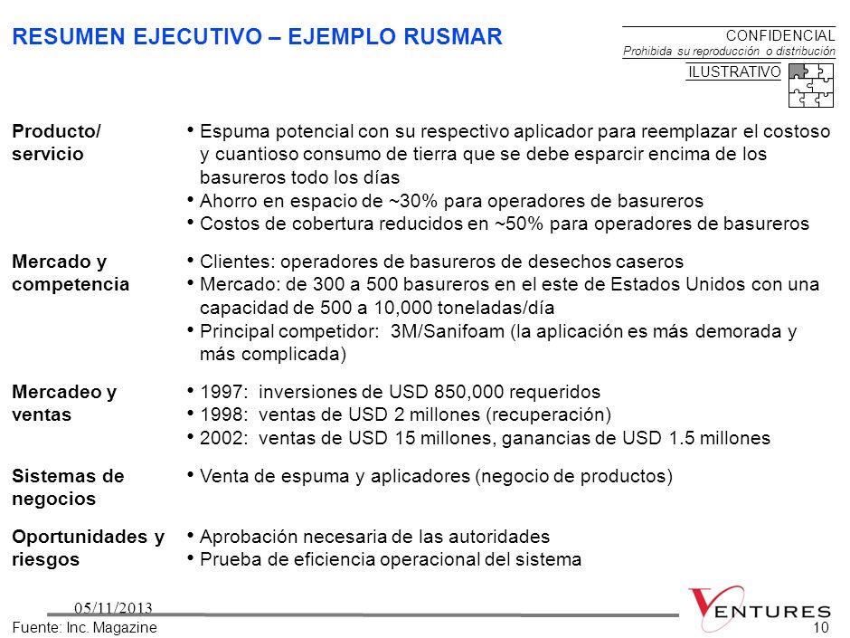 905/11/20139 9 RESUMEN EJECUTIVO – PREGUNTAS CLAVES Fuente:McKinsey & Company Inc. ¿Cuál es su idea de negocios? ¿De qué manera cumple con el criterio