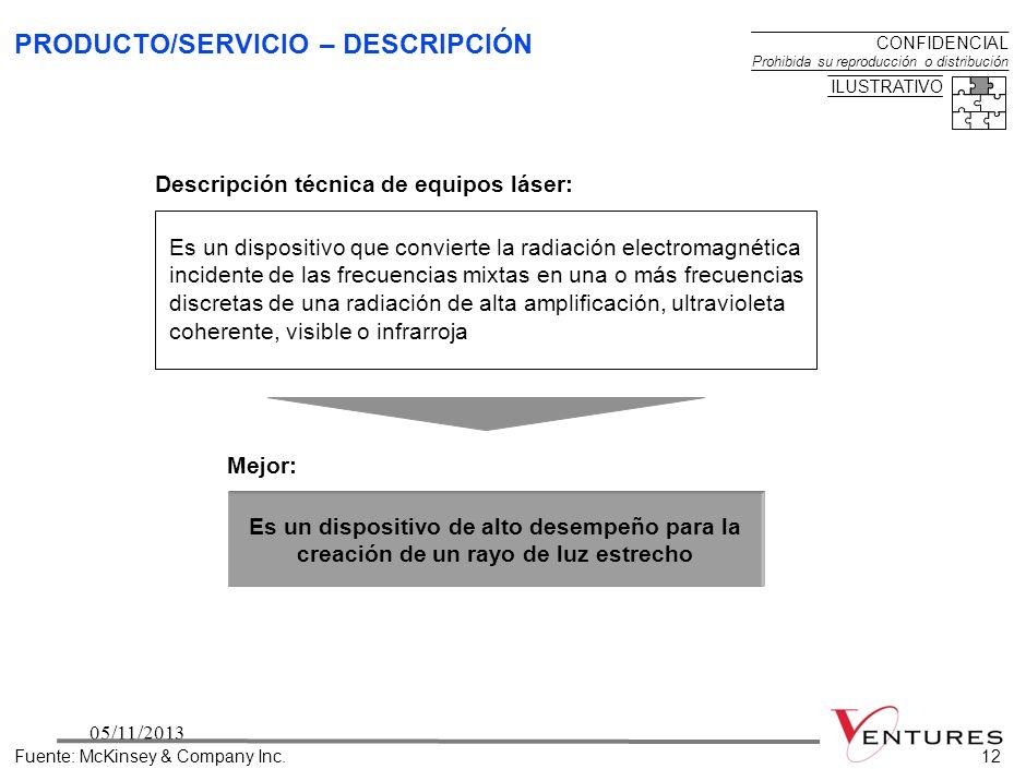 1105/11/201311 PRODUCTO/SERVICIO - CONTENIDO Fuente:McKinsey & Company Inc. Describe la función del producto/servicio, los beneficios que el cliente o