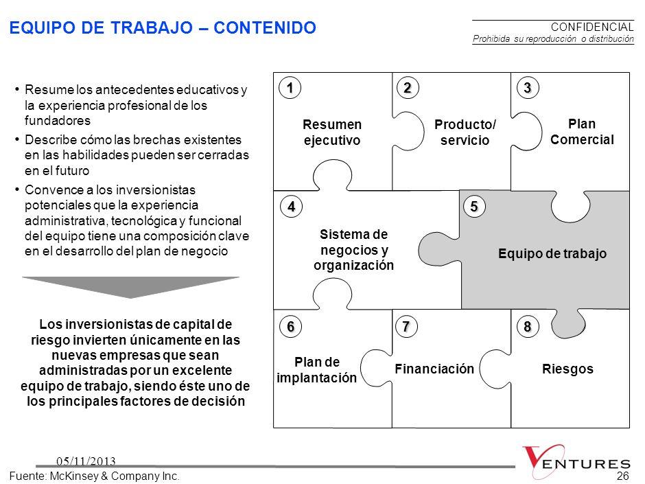 2505/11/201325 SISTEMA DE NEGOCIOS Y ORGANIZACIÓN – PREGUNTAS CLAVES Fuente:McKinsey & Company Inc. ¿Cómo se define el sistema de negocios para la emp