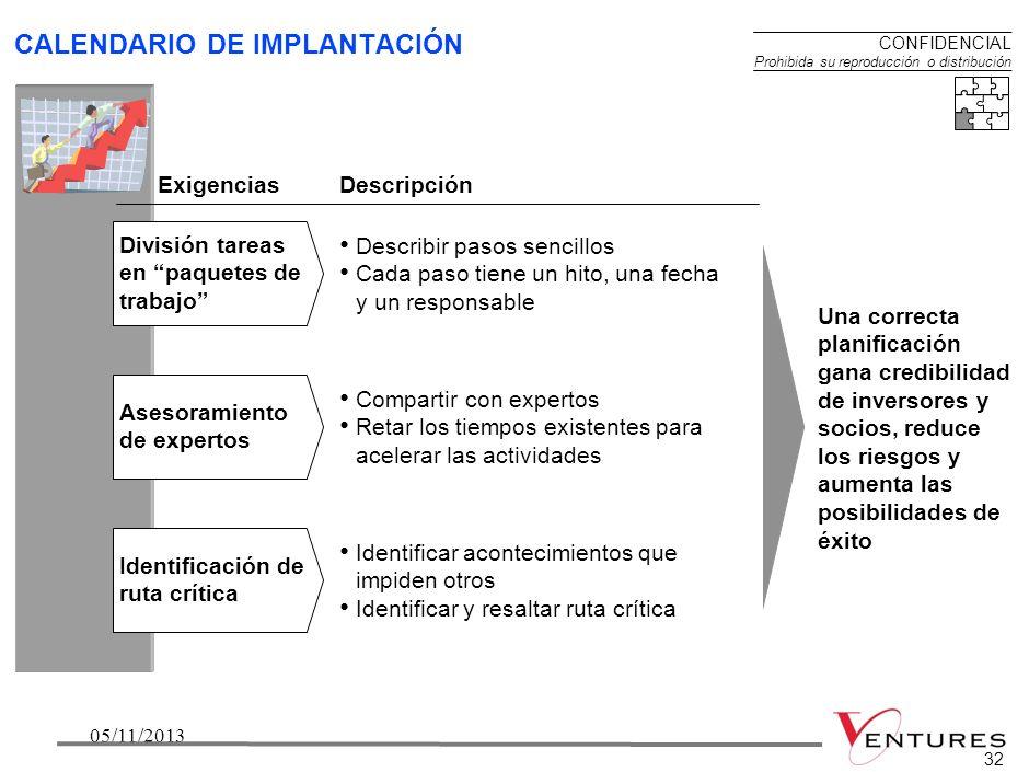 3105/11/201331 PLAN DE IMPLANTACIÓN – CONTENIDO Fuente:McKinsey & Company Inc. Describe las actividades y pasos claves más importantes para el desarro