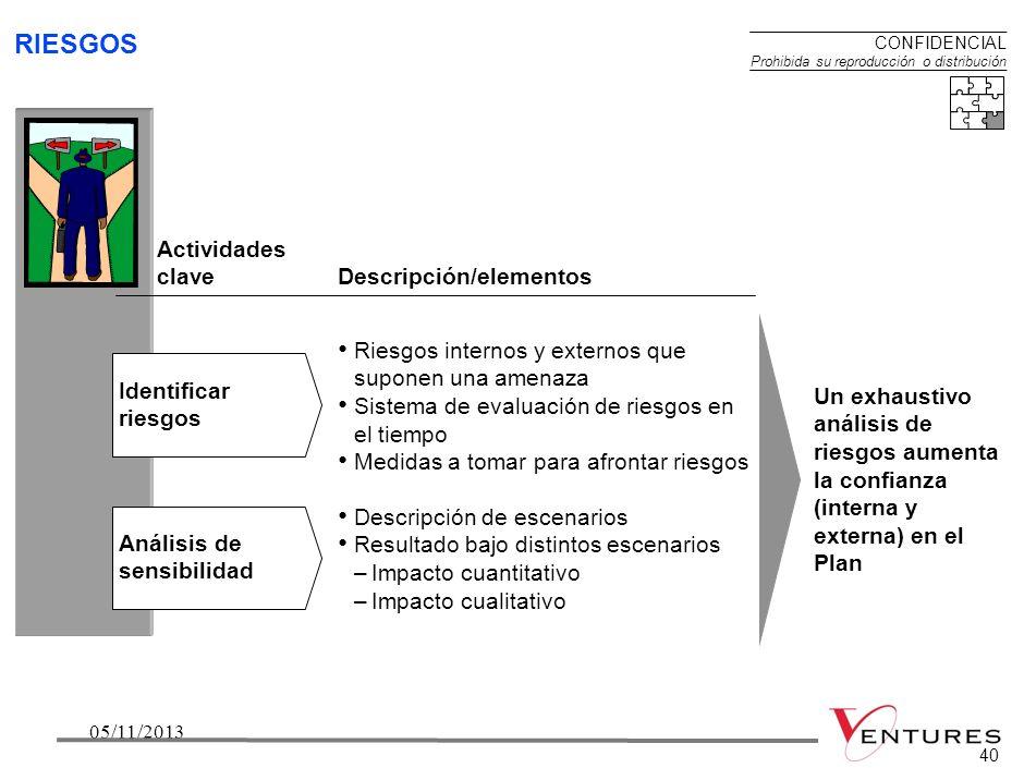 3905/11/201339 RIESGOS - CONTENIDO Fuente:McKinsey & Company Inc. Identifica los principales retos de la nueva empresa Trata de evaluar y cuantificar