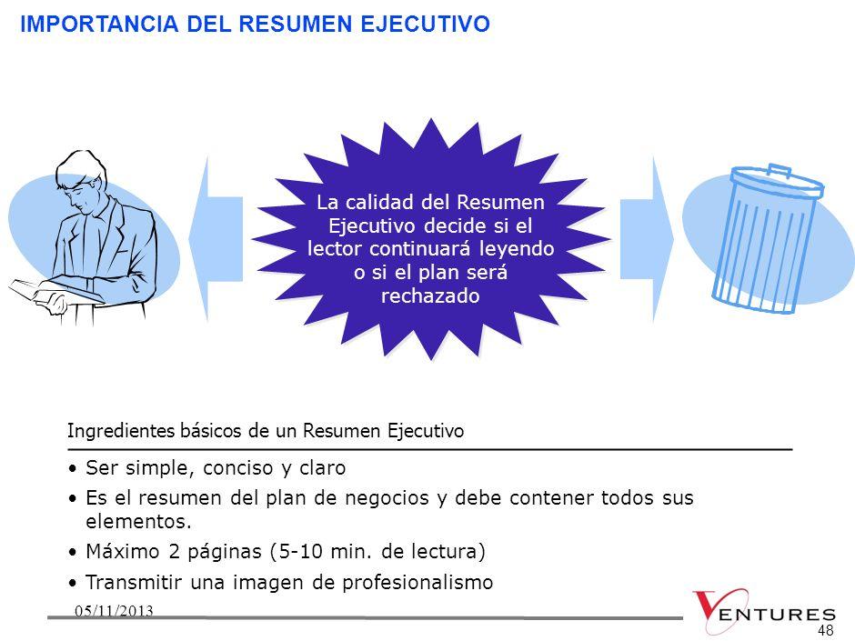 4705/11/201347 Un plan de negocios debe comenzar por el Resumen Ejecutivo, en el cual son anticipados los aspectos más importantes del plan. En partic