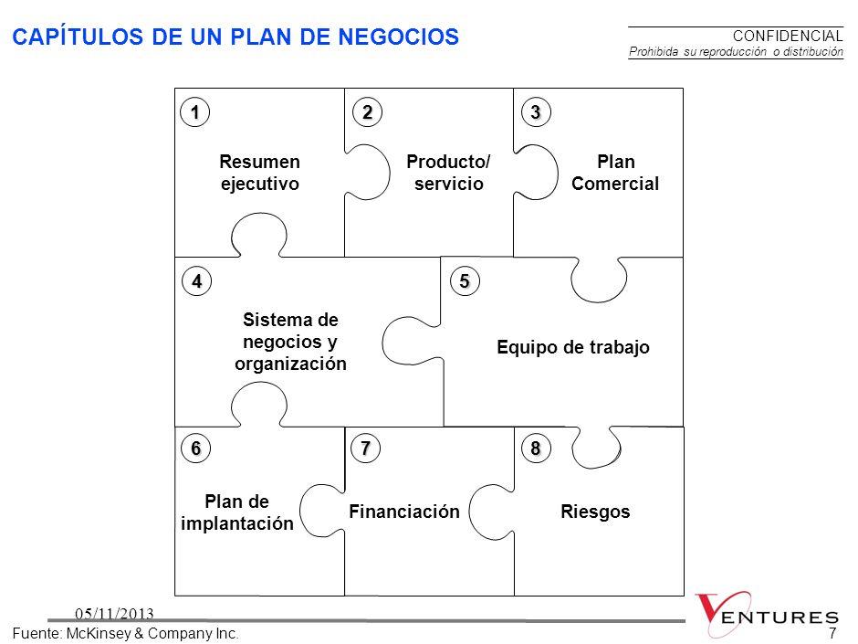 605/11/20136 6 3.Un buen plan de negocios es redactado en un estilo uniforme. En general, el plan de negocios es el fruto del trabajo conjunto de vari