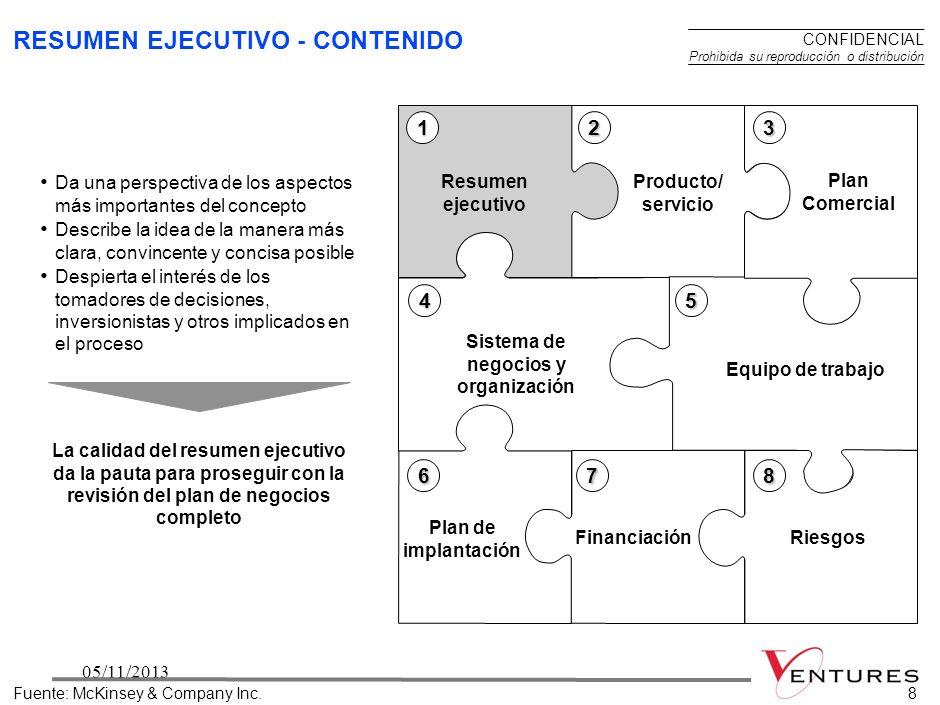 705/11/20137 7 CAPÍTULOS DE UN PLAN DE NEGOCIOS Fuente:McKinsey & Company Inc. Resumen ejecutivo Producto/ servicio Plan Comercial Sistema de negocios