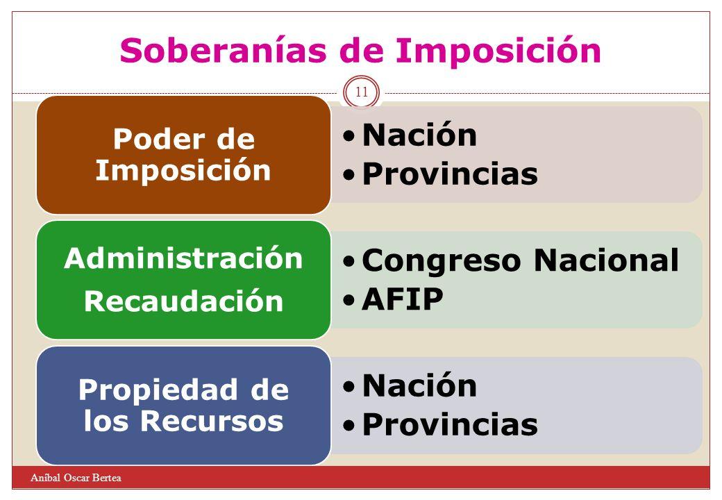 Aníbal Oscar Bertea 11 Soberanías de Imposición Nación Provincias Poder de Imposición Congreso Nacional AFIP Administración Recaudación Nación Provinc
