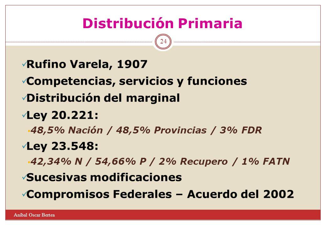 Distribución Primaria Rufino Varela, 1907 Competencias, servicios y funciones Distribución del marginal Ley 20.221: 48,5% Nación / 48,5% Provincias /