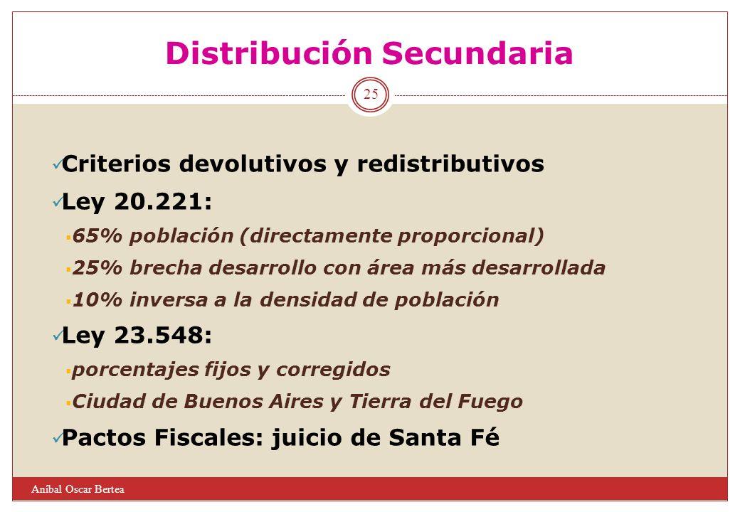 Distribución Secundaria Criterios devolutivos y redistributivos Ley 20.221: 65% población (directamente proporcional) 25% brecha desarrollo con área m