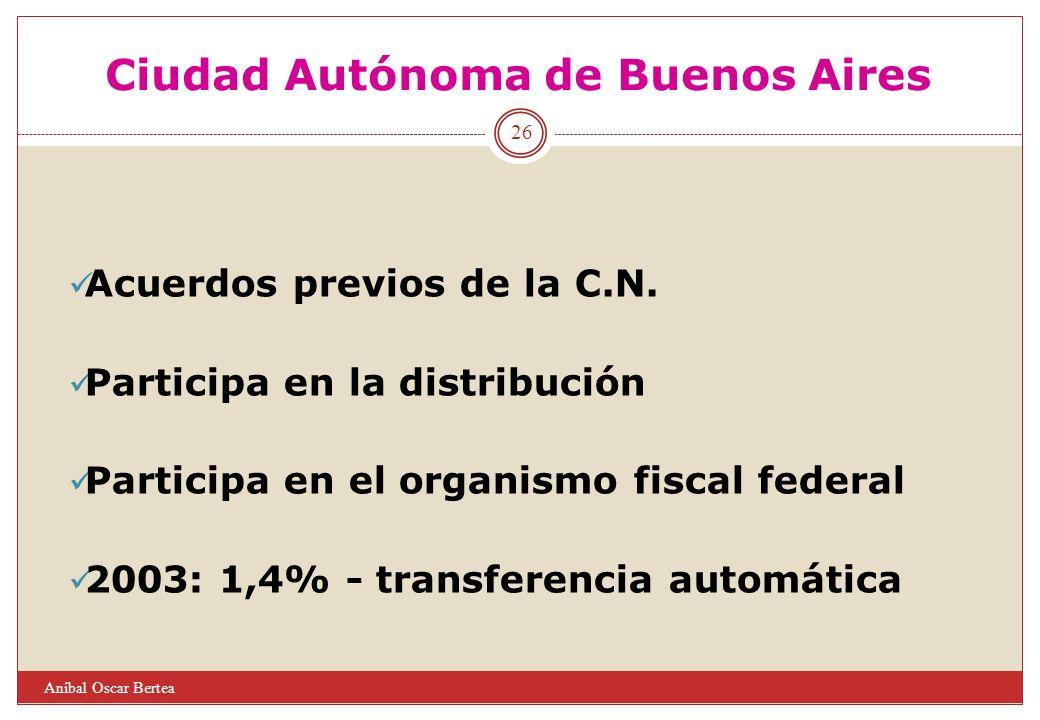 Ciudad Autónoma de Buenos Aires Acuerdos previos de la C.N. Participa en la distribución Participa en el organismo fiscal federal 2003: 1,4% - transfe