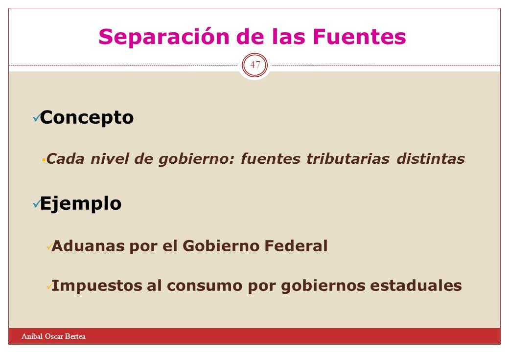 Separación de las Fuentes Concepto Cada nivel de gobierno: fuentes tributarias distintas Ejemplo Aduanas por el Gobierno Federal Impuestos al consumo