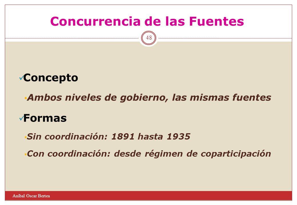 Concurrencia de las Fuentes Concepto Ambos niveles de gobierno, las mismas fuentes Formas Sin coordinación: 1891 hasta 1935 Con coordinación: desde ré