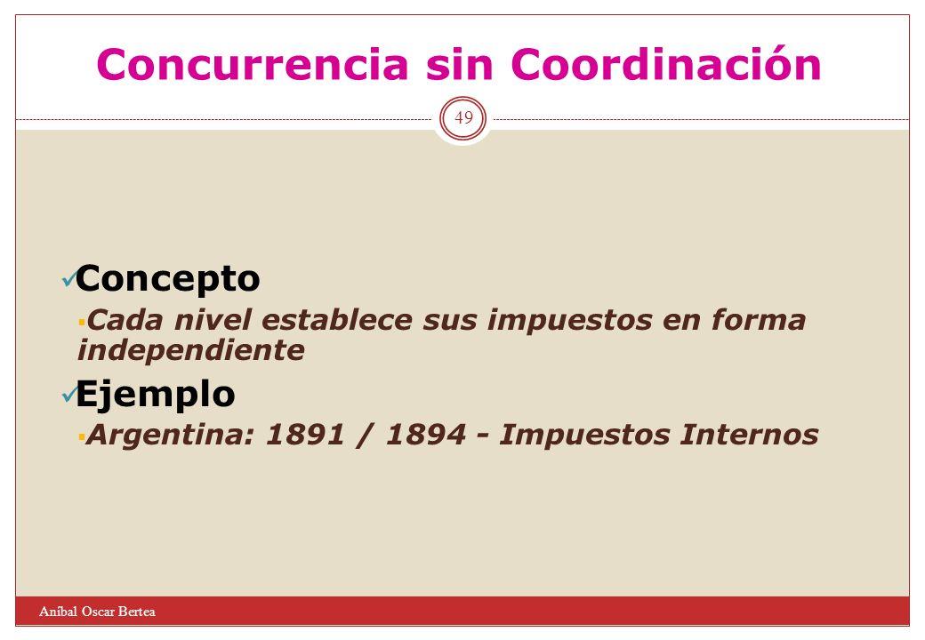 Concurrencia sin Coordinación Concepto Cada nivel establece sus impuestos en forma independiente Ejemplo Argentina: 1891 / 1894 - Impuestos Internos 4