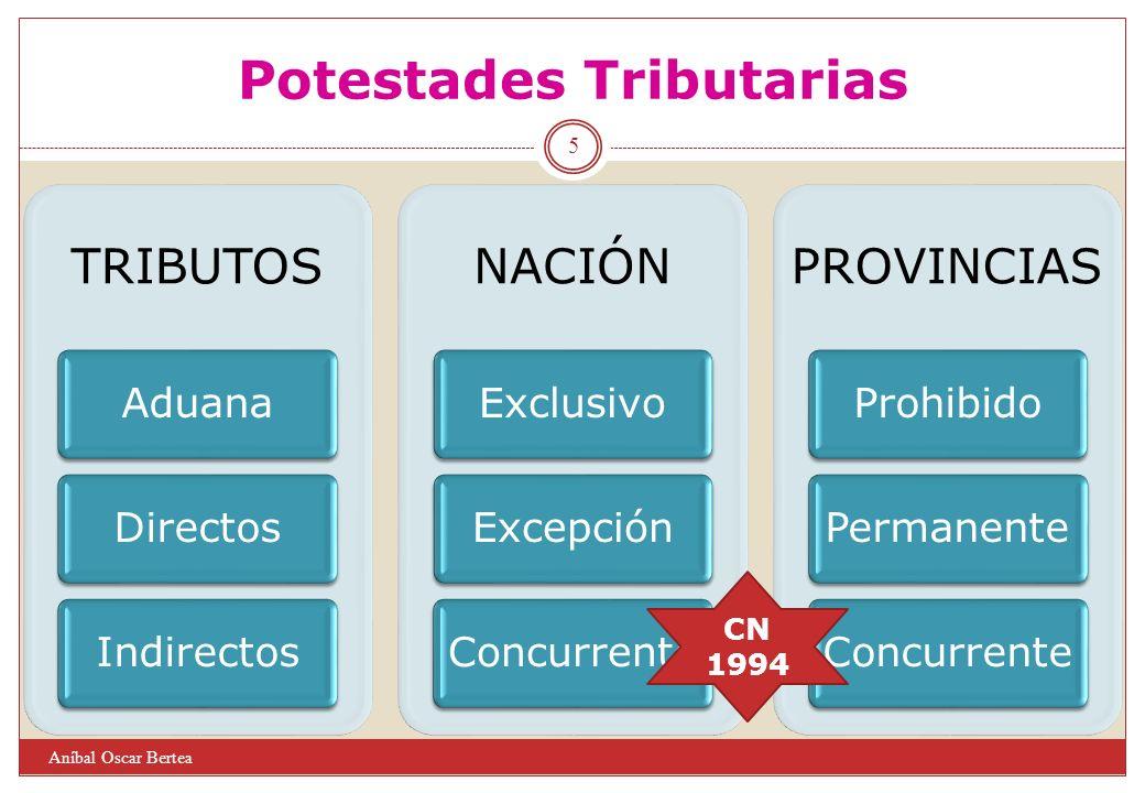5 Potestades Tributarias TRIBUTOS AduanaDirectosIndirectos NACIÓN ExclusivoExcepciónConcurrente PROVINCIAS ProhibidoPermanenteConcurrente CN 1994