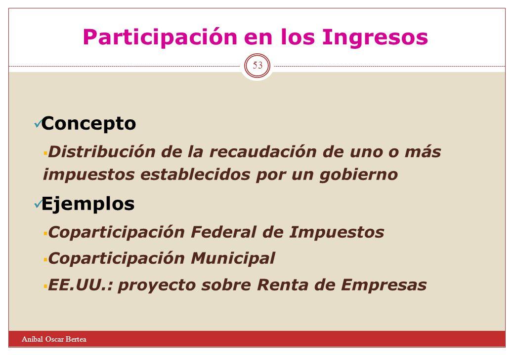 Participación en los Ingresos Concepto Distribución de la recaudación de uno o más impuestos establecidos por un gobierno Ejemplos Coparticipación Fed