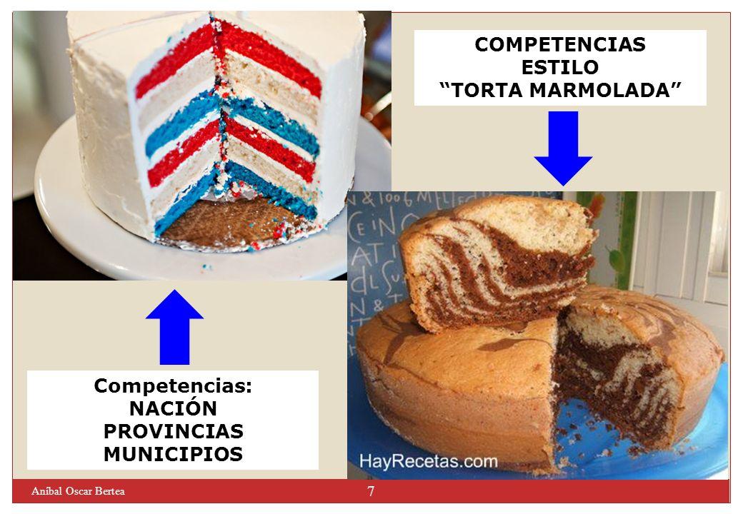 7 Competencias: NACIÓN PROVINCIAS MUNICIPIOS COMPETENCIAS ESTILO TORTA MARMOLADA