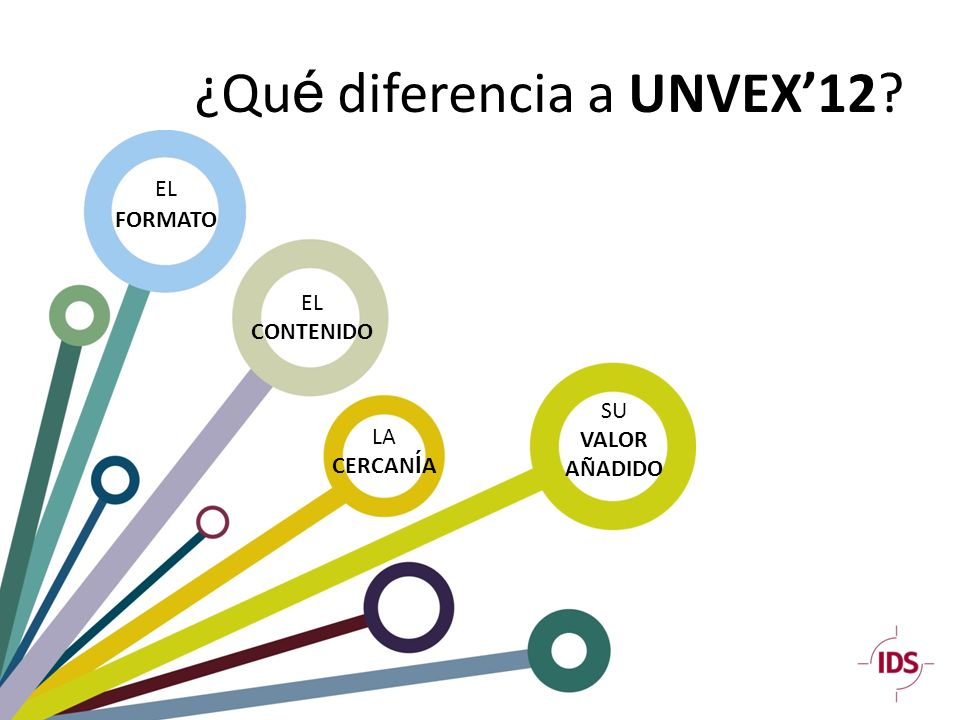 ¿Qu é diferencia a UNVEX12? EL FORMATO EL CONTENIDO SU VALOR AÑADIDO LA CERCAN Í A