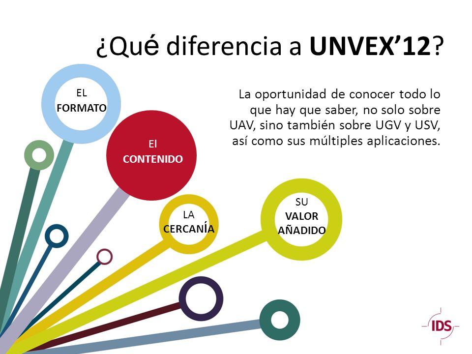 EL FORMATO POR CONTENIDO SU VALOR AÑADIDO LA CERCAN Í A La oportunidad de conocer todo lo que hay que saber, no solo sobre UAV, sino también sobre UGV y USV, así como sus múltiples aplicaciones.