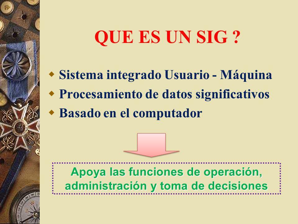 QUE ES UN SIG ? Sistema integrado Usuario - Máquina Procesamiento de datos significativos Basado en el computador Apoya las funciones de operación, ad