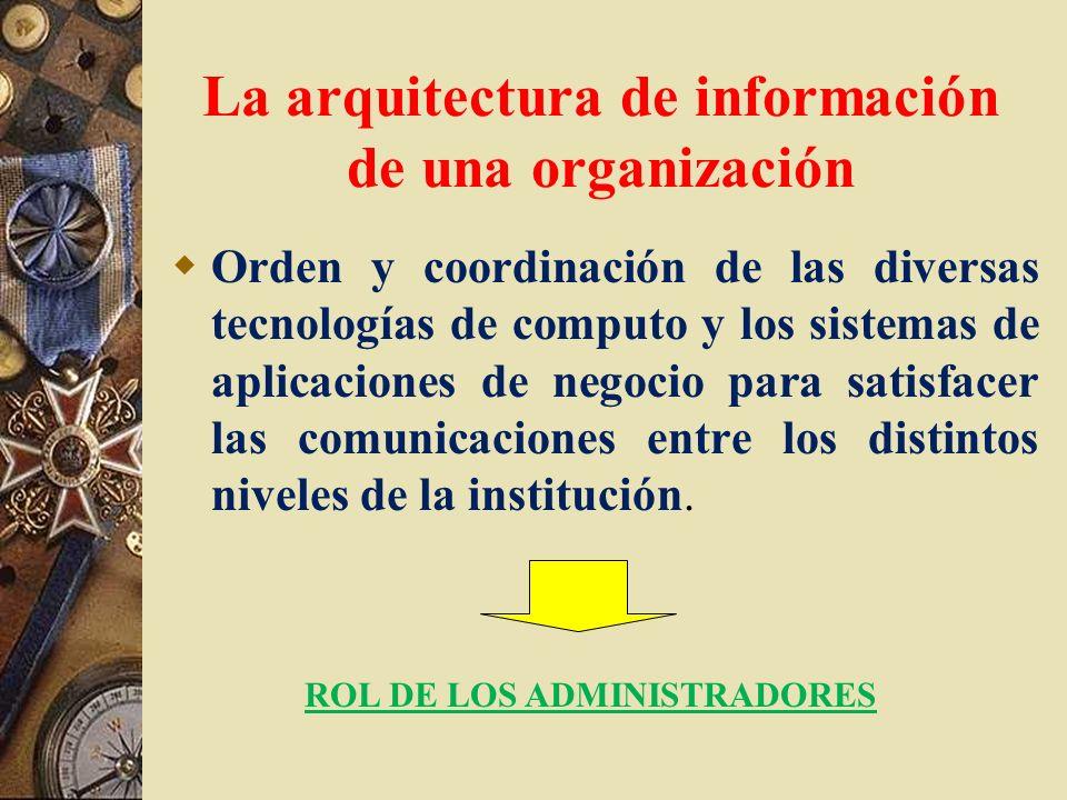 La arquitectura de información de una organización Orden y coordinación de las diversas tecnologías de computo y los sistemas de aplicaciones de negoc