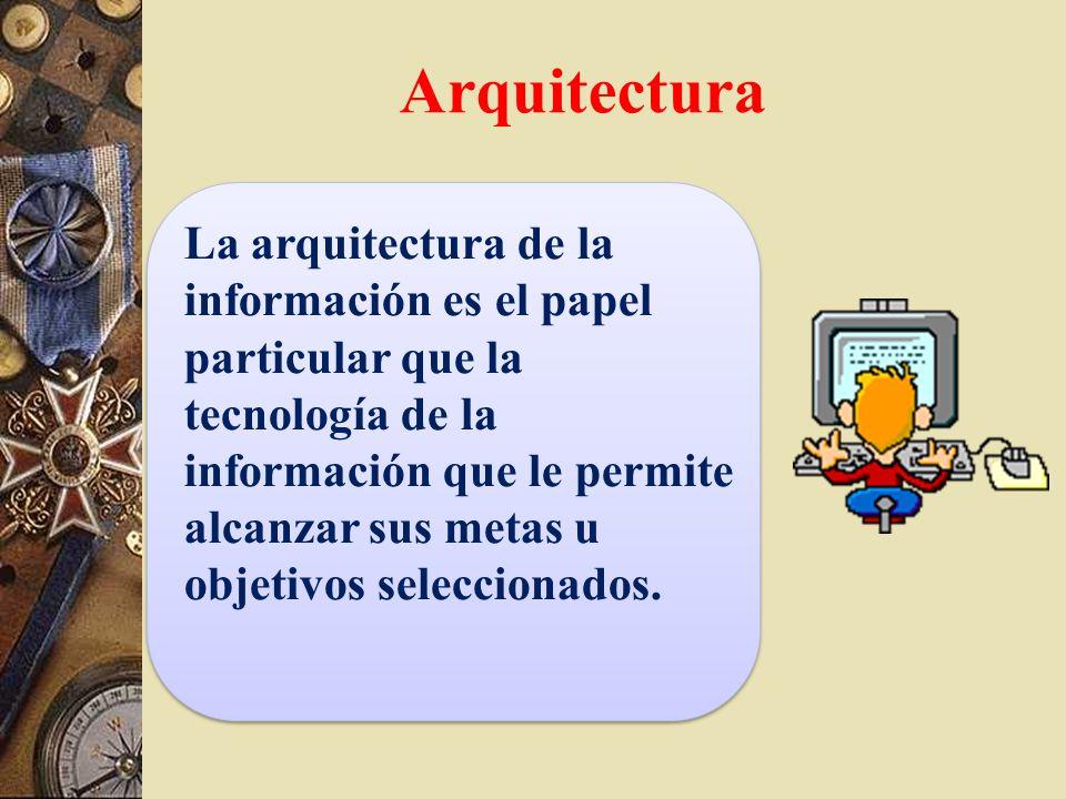Arquitectura La arquitectura de la información es el papel particular que la tecnología de la información que le permite alcanzar sus metas u objetivo