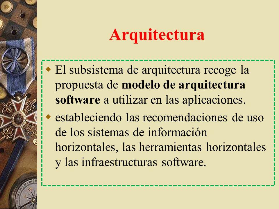 Arquitectura El subsistema de arquitectura recoge la propuesta de modelo de arquitectura software a utilizar en las aplicaciones. estableciendo las re