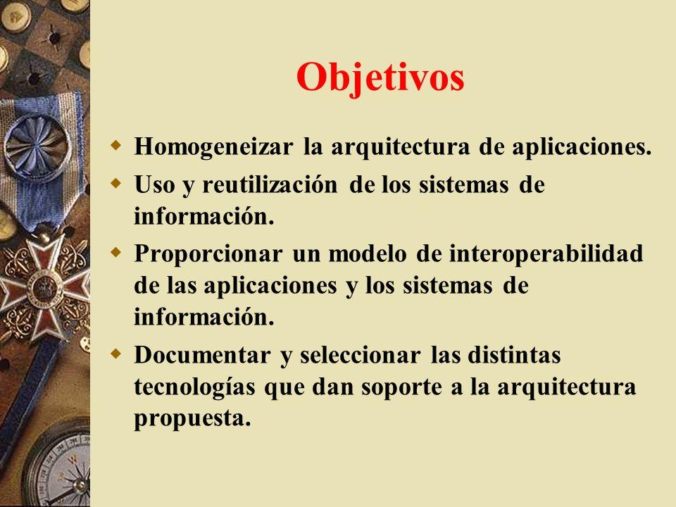 Objetivos Homogeneizar la arquitectura de aplicaciones. Uso y reutilización de los sistemas de información. Proporcionar un modelo de interoperabilida