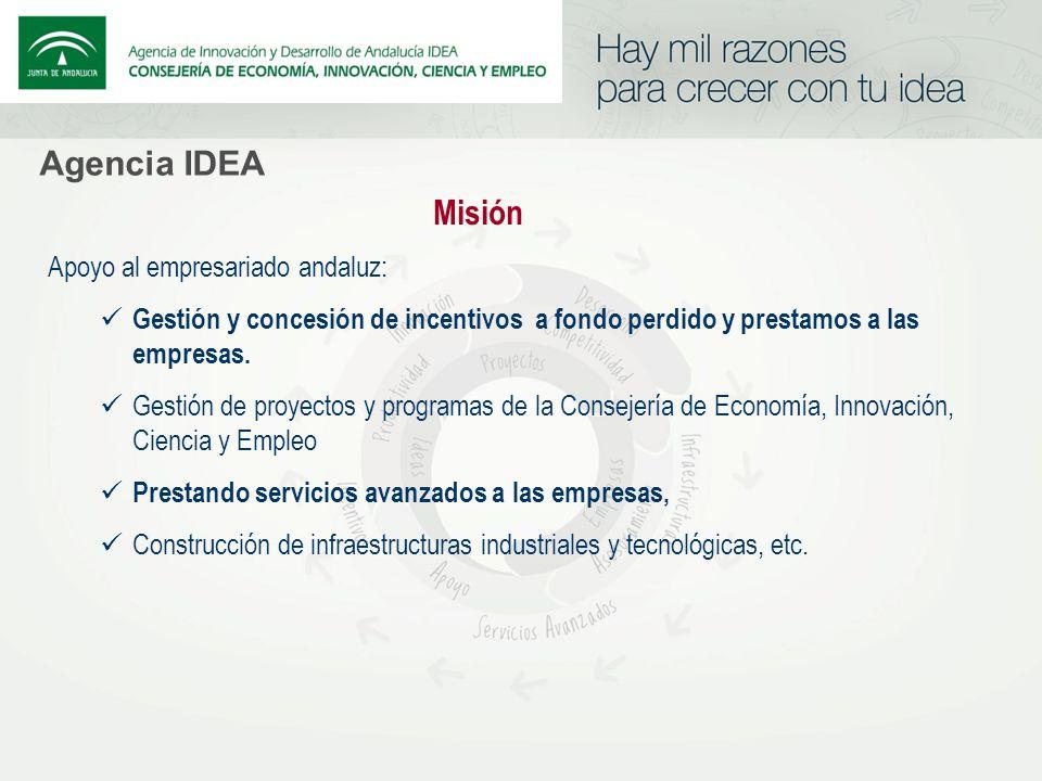 PROGRAMA INNOVACIÓN Y DESARROLLO EMPRESARIAL FONDOS REEMBOLSABLES CRECIMIENTO PROGRAMA DE NAVES INDUSTRIALES PROGRAMA CAMPUS + PROGRAMA CHEQUE INNOVACIÓN PROGRAMA INNOEMPRESA PROGRAMA DESARROLLO EMPRESARIAL Modalidad de ayuda.- Bonificación tipo interés.- Incentivos Fondo Perdido.- Incentivos Reembolsables.- Préstamos Participativos.- Préstamos del BEI.- Bonificación de avales.- Aportación a capital PROGRAMA ESPACIOS PRODUCTIVOS PROGRAMA EMPRENDEDORES TECNOLÓGICOS PROGRAMA EFICIENCIA ENERGÉTICA PROGRAMA ECONOMÍA SOSTENIBLE Modalidad de ayuda.- Préstamos ordinarios.- Préstamos participativos.- Toma de participaciones temporales y minoritarias de capital.- Otorgamiento de garantías JEREMIE SISTEMA DE INCENTIVOS DE LA AGENCIA IDEA