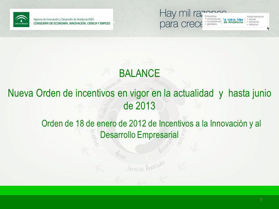 BALANCE Nueva Orden de incentivos en vigor en la actualidad y hasta junio de 2013 Orden de 18 de enero de 2012 de Incentivos a la Innovación y al Desarrollo Empresarial 6