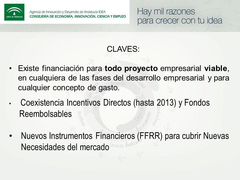 Coexistencia Incentivos Directos (hasta 2013) y Fondos Reembolsables Nuevos Instrumentos Financieros (FFRR) para cubrir Nuevas Necesidades del mercado CLAVES: Existe financiación para todo proyecto empresarial viable, en cualquiera de las fases del desarrollo empresarial y para cualquier concepto de gasto.