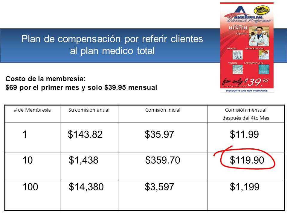 Plan de compensación por referir clientes al plan medico total Costo de la membresía: $69 por el primer mes y solo $39.95 mensual # de MembresíaSu com