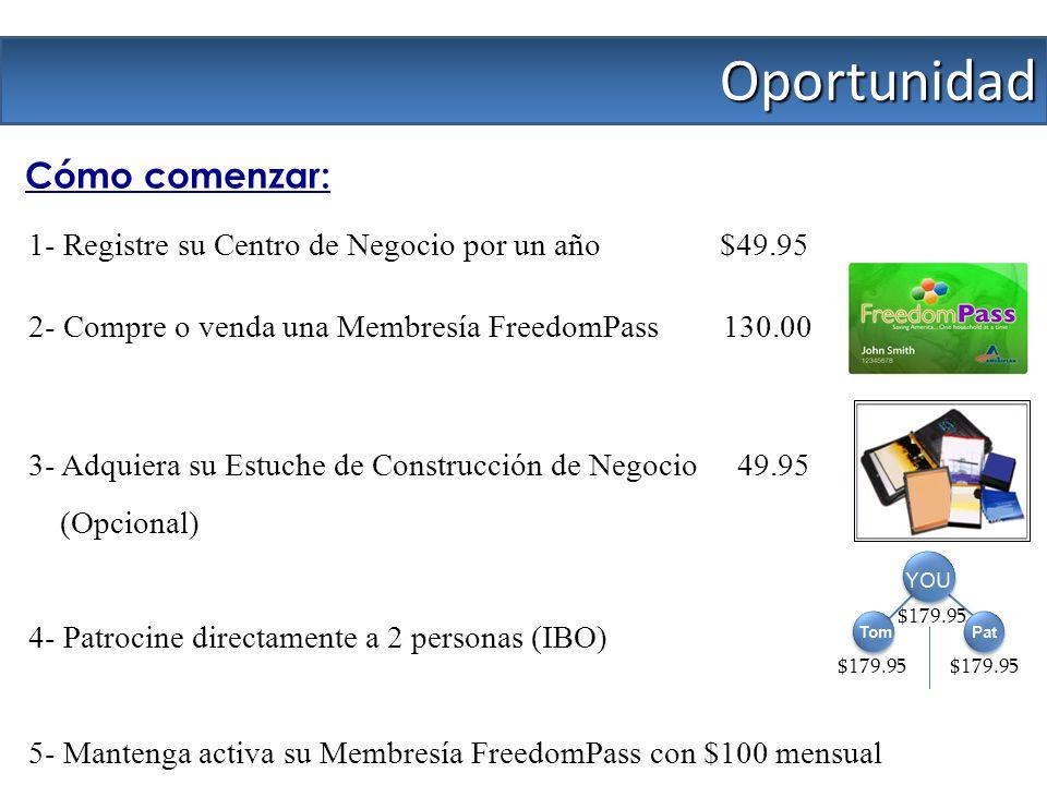1- Registre su Centro de Negocio por un año $49.95 2- Compre o venda una Membresía FreedomPass 130.00 3- Adquiera su Estuche de Construcción de Negoci