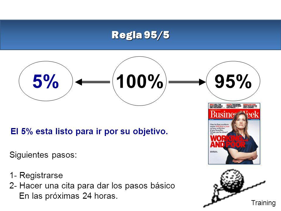 Regla 95/5 100% 5%95% El 5% esta listo para ir por su objetivo. Siguientes pasos: 1- Registrarse 2- Hacer una cita para dar los pasos básico En las pr
