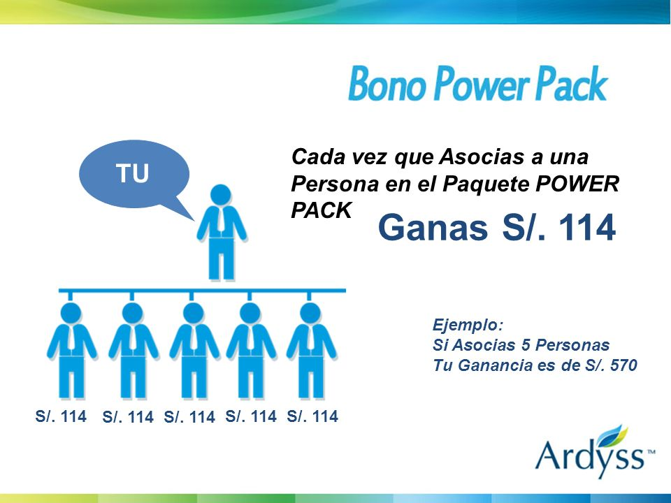 BONO POWER PACK BODY MAGIC / 159 VENTA A PUBLICOS/265 UTILIDAD S/ 106 2 Cada vez que Asocias a una Persona en el Paquete POWER PACK Ganas S/.