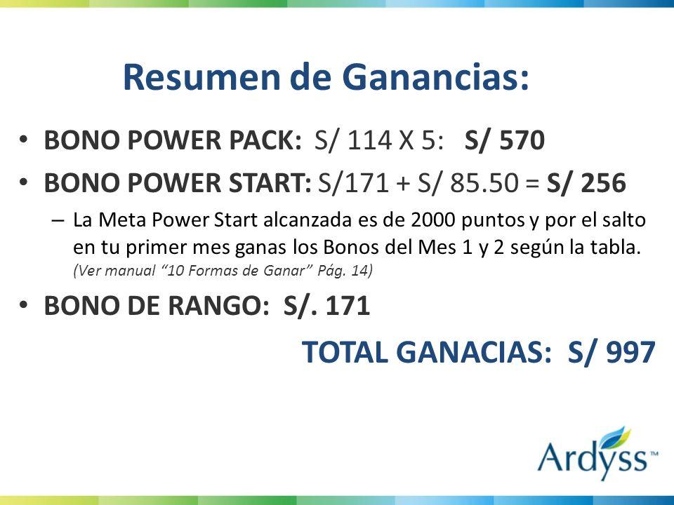Resumen de Ganancias: BONO POWER PACK: S/ 114 X 5: S/ 570 BONO POWER START: S/171 + S/ 85.50 = S/ 256 – La Meta Power Start alcanzada es de 2000 puntos y por el salto en tu primer mes ganas los Bonos del Mes 1 y 2 según la tabla.