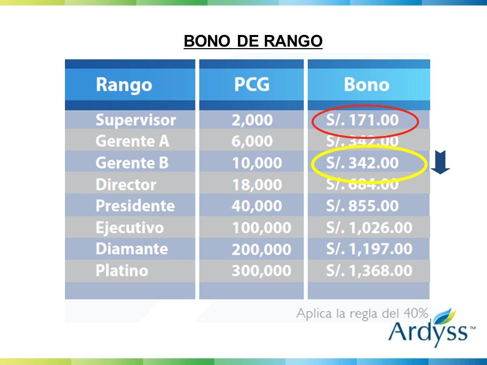 BONO DE RANGO