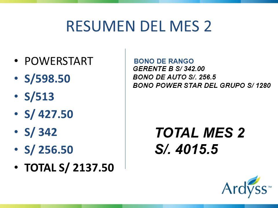 RESUMEN DEL MES 2 POWERSTART S/598.50 S/513 S/ 427.50 S/ 342 S/ 256.50 TOTAL S/ 2137.50 BONO DE RANGO GERENTE B S/ 342.00 BONO DE AUTO S/.