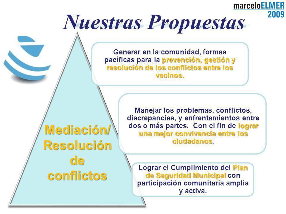 Mediación/ Resolución de conflictos Nuestras Propuestas prevención, gestión y resolución de los conflictos entre los vecinos.