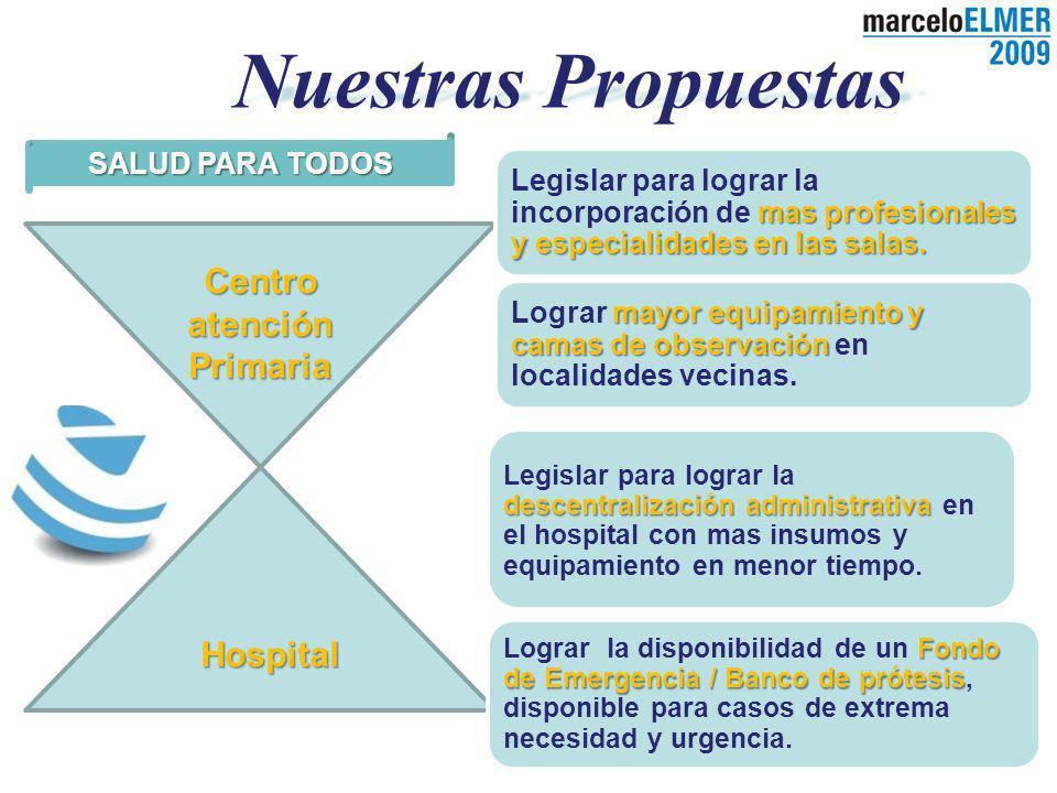 SALUD PARA TODOS Centro atención Primaria Hospital Hospital Nuestras Propuestas mas profesionales y especialidades en las salas.