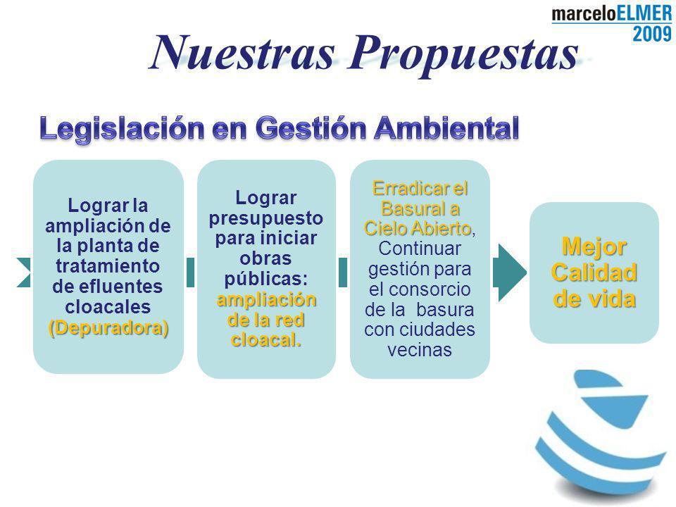 Nuestras Propuestas (Depuradora) Lograr la ampliación de la planta de tratamiento de efluentes cloacales (Depuradora) ampliación de la red cloacal.
