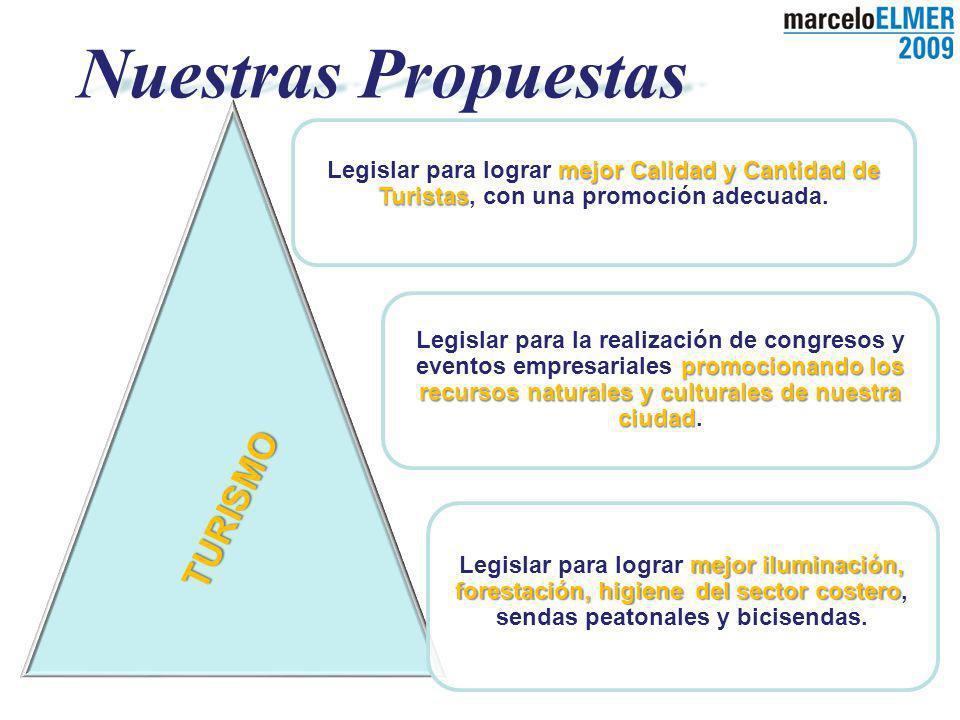 TURISMO Nuestras Propuestas mejor Calidad y Cantidad de Turistas Legislar para lograr mejor Calidad y Cantidad de Turistas, con una promoción adecuada.