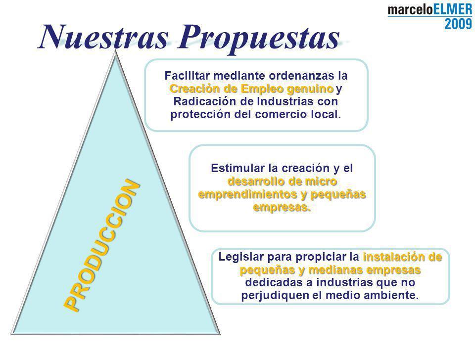 Nuestras Propuestas Creación de Empleo genuino Facilitar mediante ordenanzas la Creación de Empleo genuino y Radicación de Industrias con protección del comercio local.