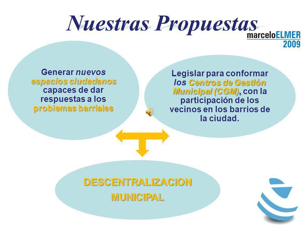 Nuestras Propuestas espacios ciudadanos problemas barriales Generar nuevos espacios ciudadanos capaces de dar respuestas a los problemas barriales Centros de Gestión Municipal (CGM), Legislar para conformar los Centros de Gestión Municipal (CGM), con la participación de los vecinos en los barrios de la ciudad.