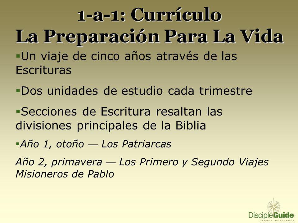 1-a-1: Currículo La Preparación Para La Vida Un viaje de cinco años através de las Escrituras Dos unidades de estudio cada trimestre Secciones de Escr