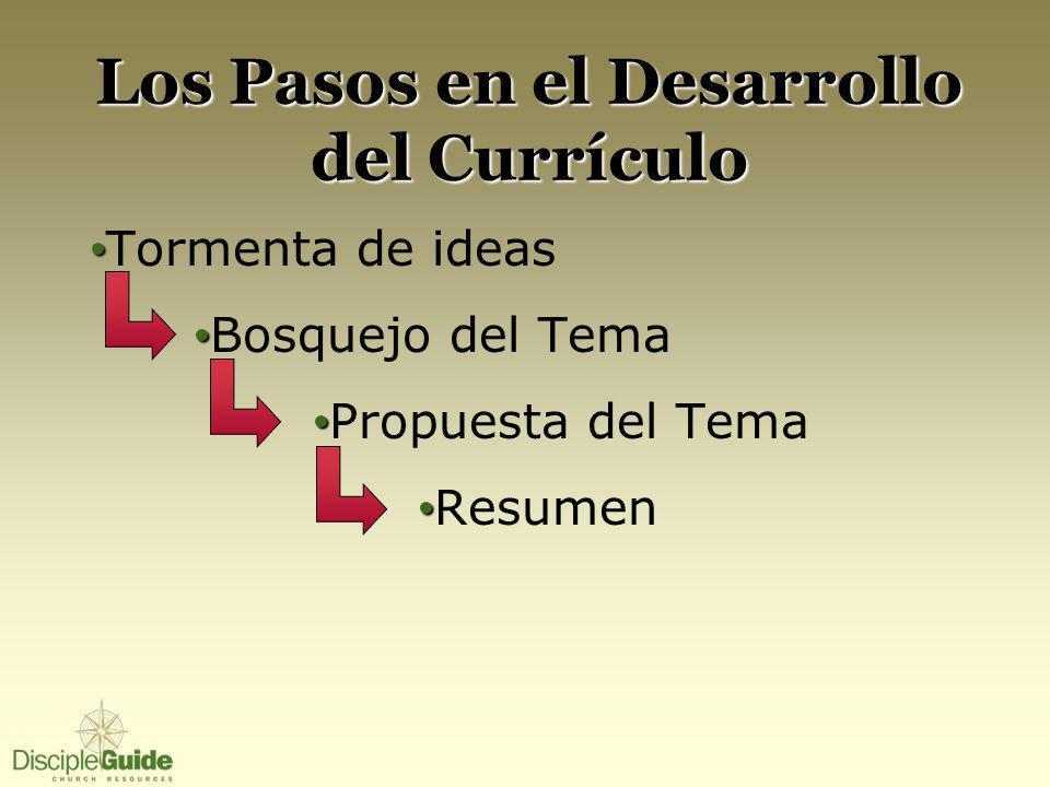 Los Pasos en el Desarrollo del Currículo Tormenta de ideas Bosquejo del Tema Propuesta del Tema Resumen